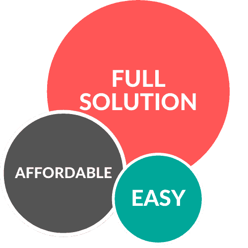 3 circles explaining how easy is it to use our vacation rental website design service